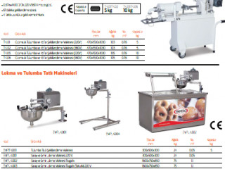 Tulumba ve Köfte Şekillendirme Makineleri - Tulumba and Meatball Forming Machines