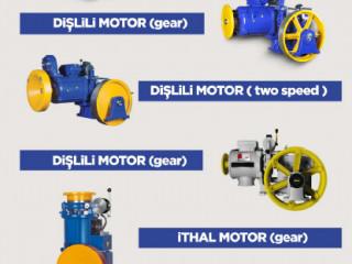 LCM Asansör Motorları